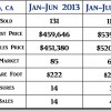 2014 Nipomo CA Mid-Year Real Estate Market Update