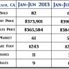 2014 Grover Beach CA Mid Year Real Estate Market Update
