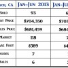 2014 Pismo Beach CA Mid-Year Real Estate Market Update