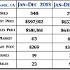 2014 Arroyo Grande CA End of Year Real Estate Market Update
