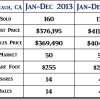 2014 Grover Beach CA End of Year Real Estate Market Update