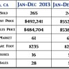 2014 Nipomo CA End of Year Real Estate Market Update