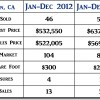 2014 Buellton CA End of Year Real Estate Market Update