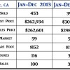 2014 Lompoc CA End of Year Real Estate Market Update