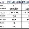 2014 Solvang CA End of Year Real Estate Market Update