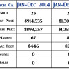 2015 Avila Beach CA End of Year Real Estate Market Update