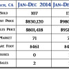 2015 Pismo Beach CA End of Year Real Estate Market Update