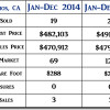 2015 Los Alamos CA End of Year Real Estate Market Update